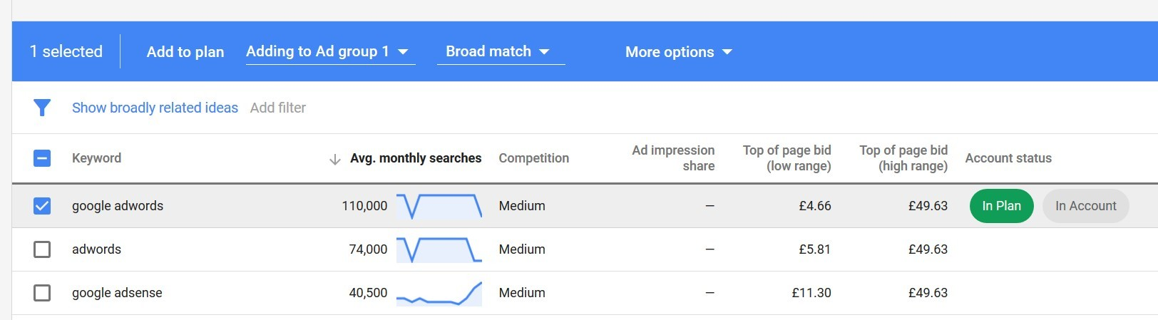How to Use The New Keyword Planner In Google Ads - CPS Media LTD