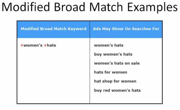 modified broad matck examples