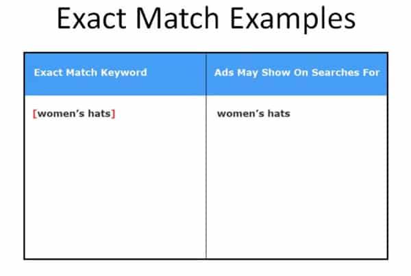 exact match type examples
