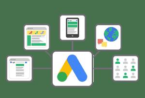 where do google ads appear
